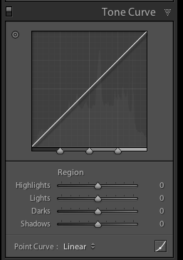 Tone curve in Lightroom