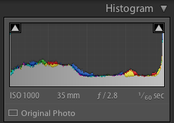 Overblown highlights histogram