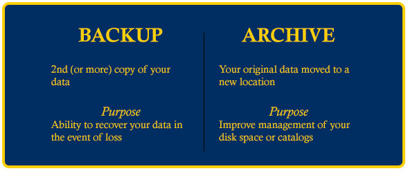 backup_archive graphic2, photography, backup, tips, tutorials, backup, archive, backup vs archive